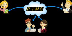 PIMS_cloud_solution